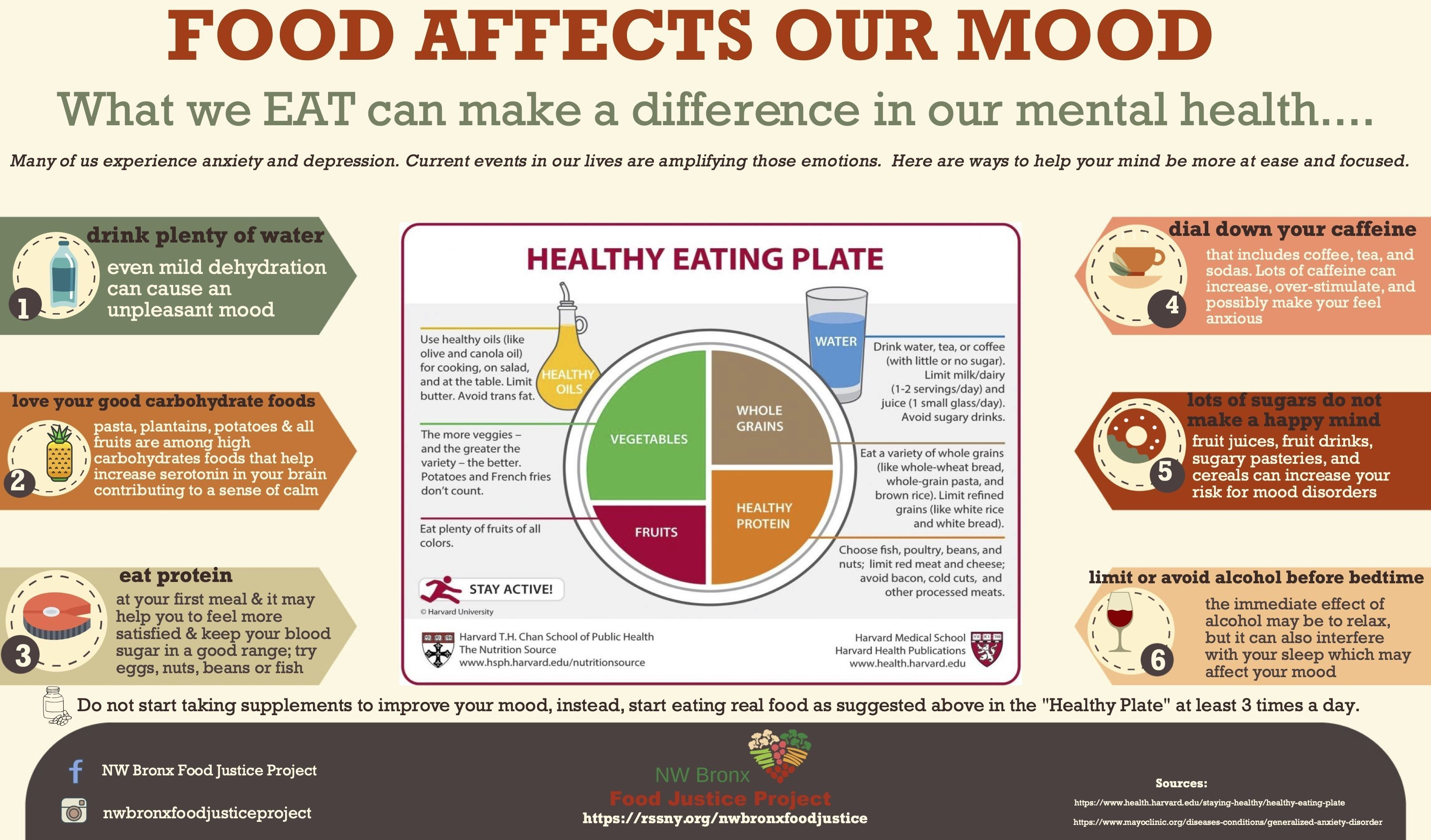 Food Affects our Mood