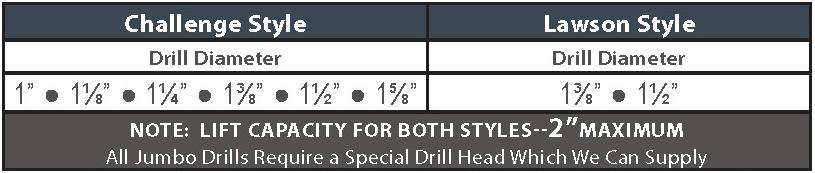 Jumbo paper drill sizes
