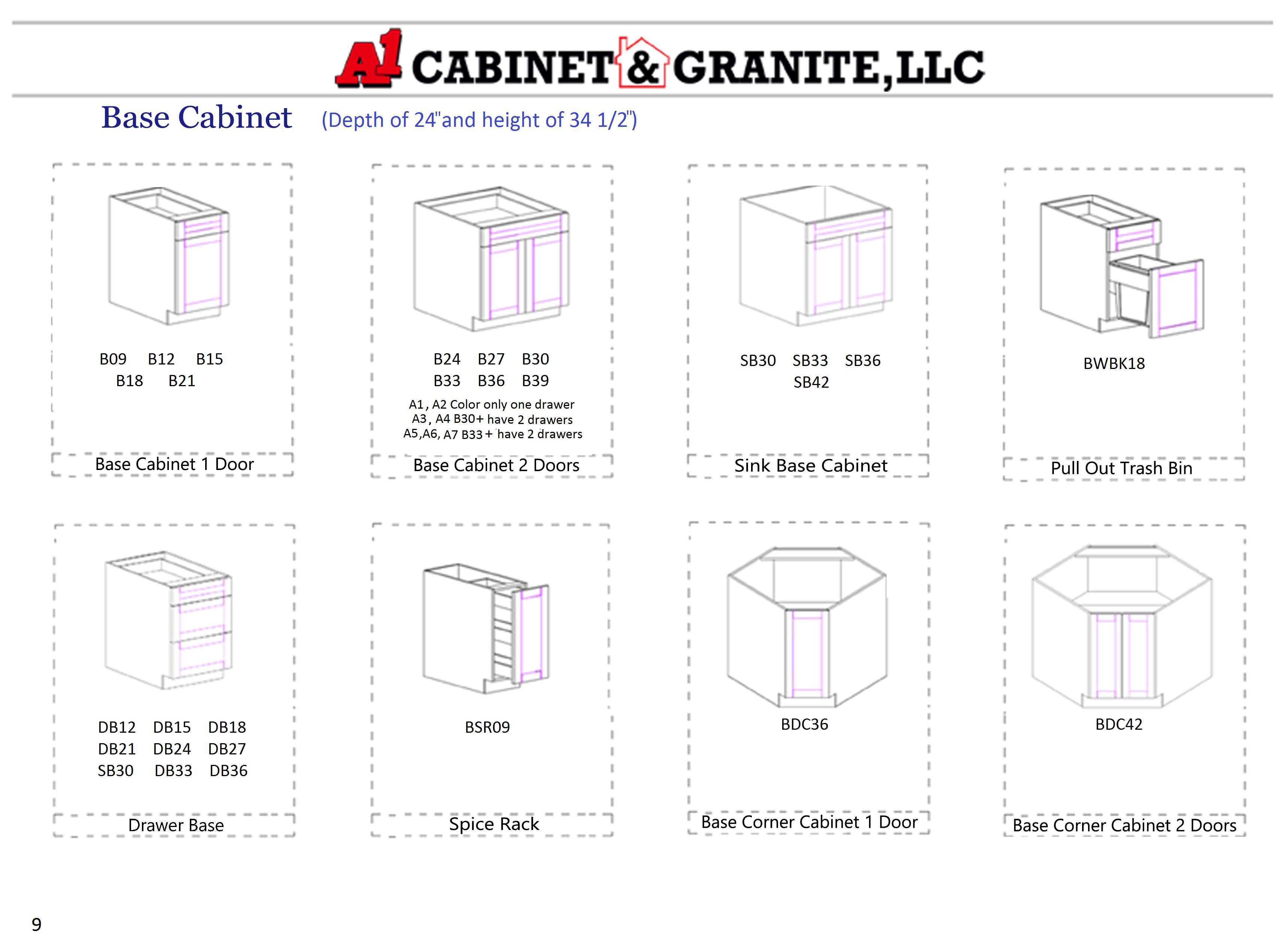 Kitchen Cabinets, Vanity Cabinets | Lincoln, NE on