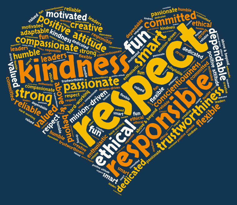 A Word Art Bubble of The Arc's Characteristics and Values