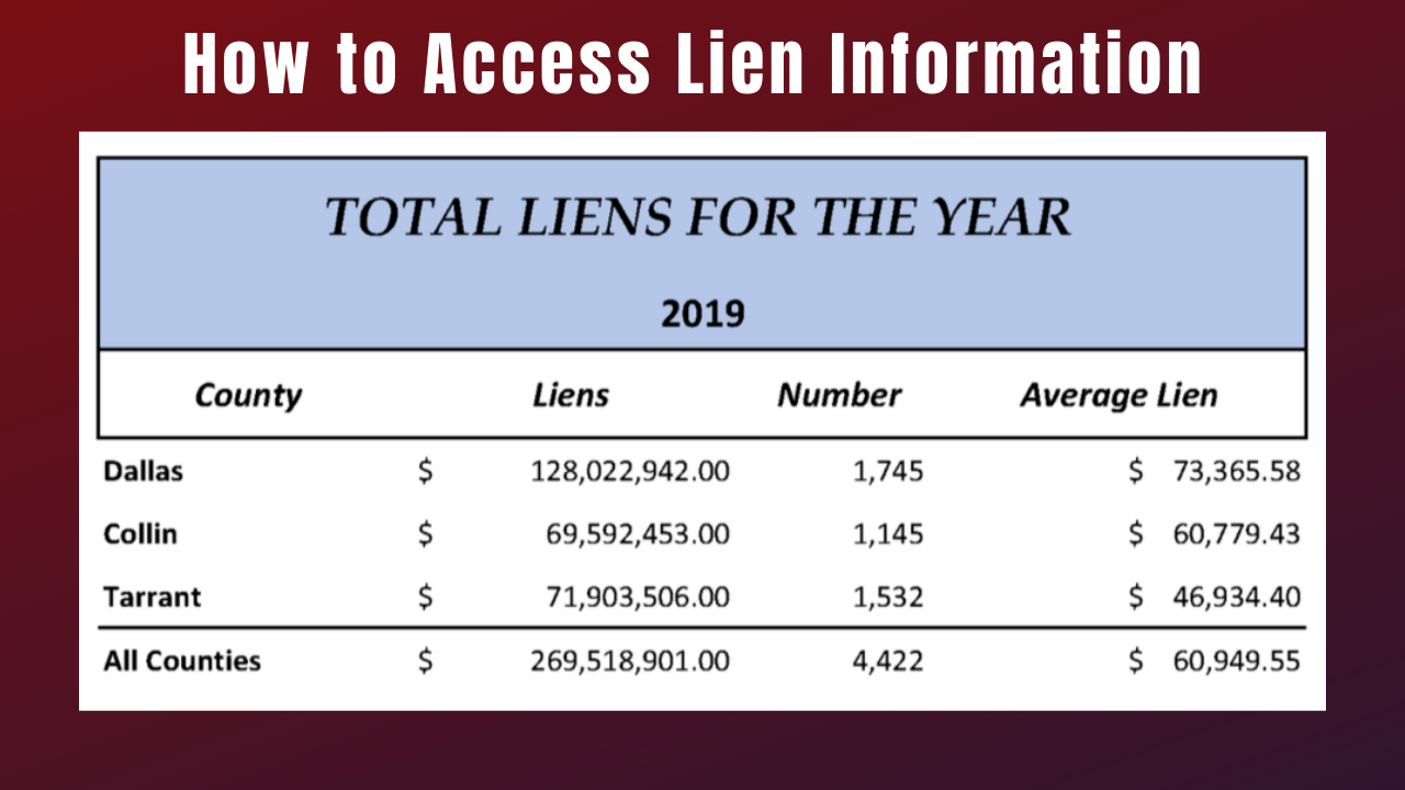 MEMBER BENEFIT: CURRENT LIEN INFORMATION