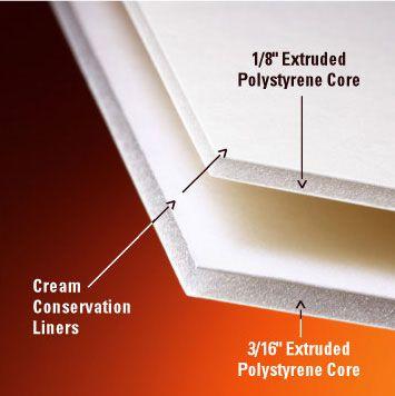Foam Board (Foamcore)