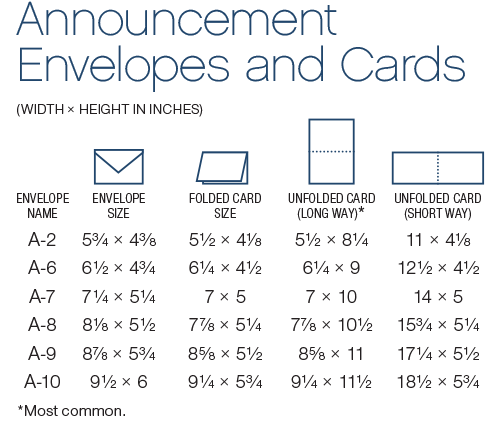 Invitation Card Sizes Chart Invitationjpg Com