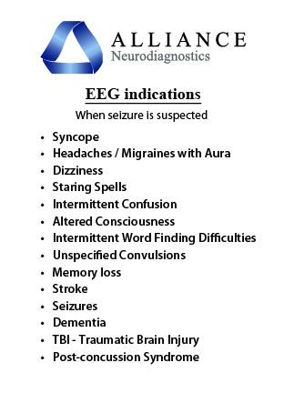 Indicator Cards
