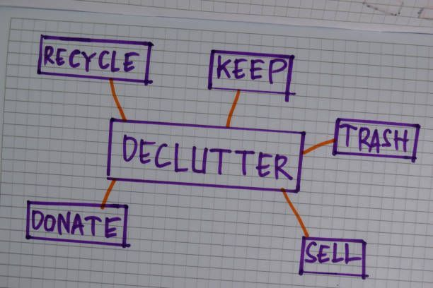 Time to Declutter – It's as easy as 1-2-3