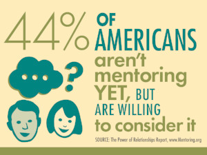 44% of Americans aren't mentoring yet, but are willing to consider it.