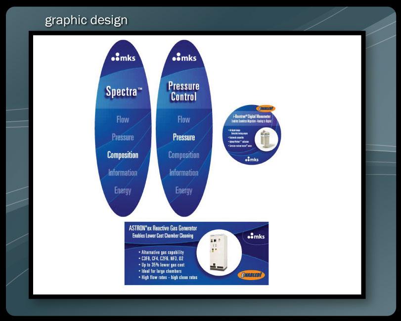 EXHIBIT GRAPHIC DESIGN