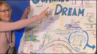 Dream Mapping -- Determining Your Future