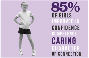 Study: GOTR Transforms Girls' Lives