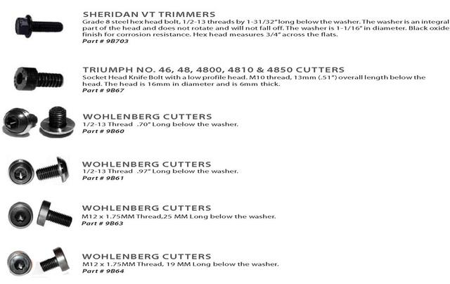 Sheridan, Triumph, Wohlenberg knife bolts