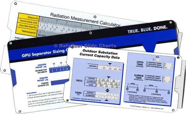 Calculator Board Slide Rule Calculators