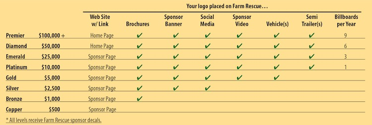 Sponsorship Chart