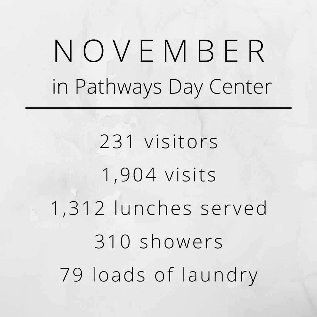 November in Pathways Day Center