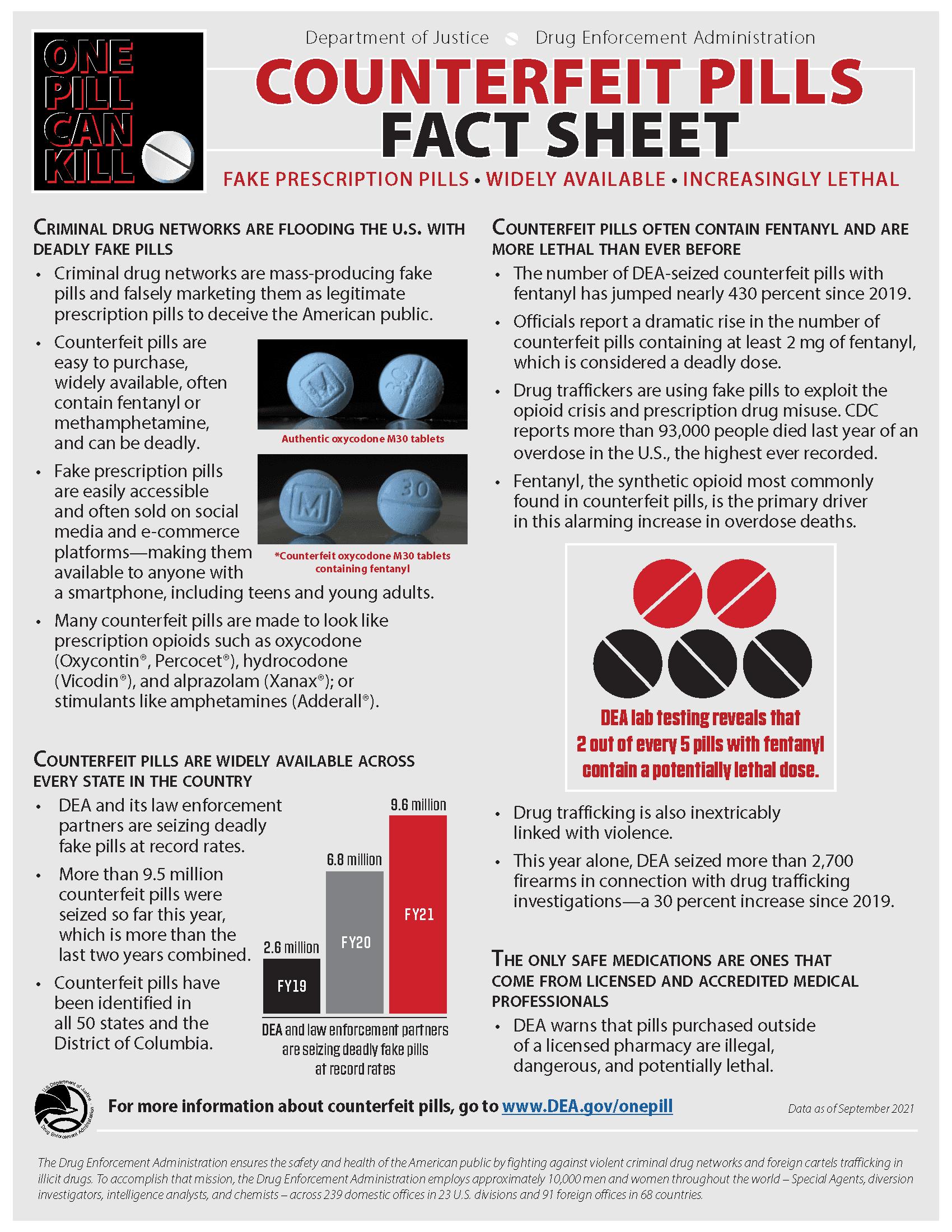 DEA counterfeit pills fact sheet