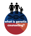 "A picture with a three people standing on top of a circle that reads, ""what is genetic counseling?"". Inside the circle is strands of DNA"
