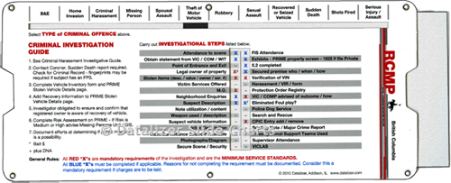 Criminal Investigation Slide Guide