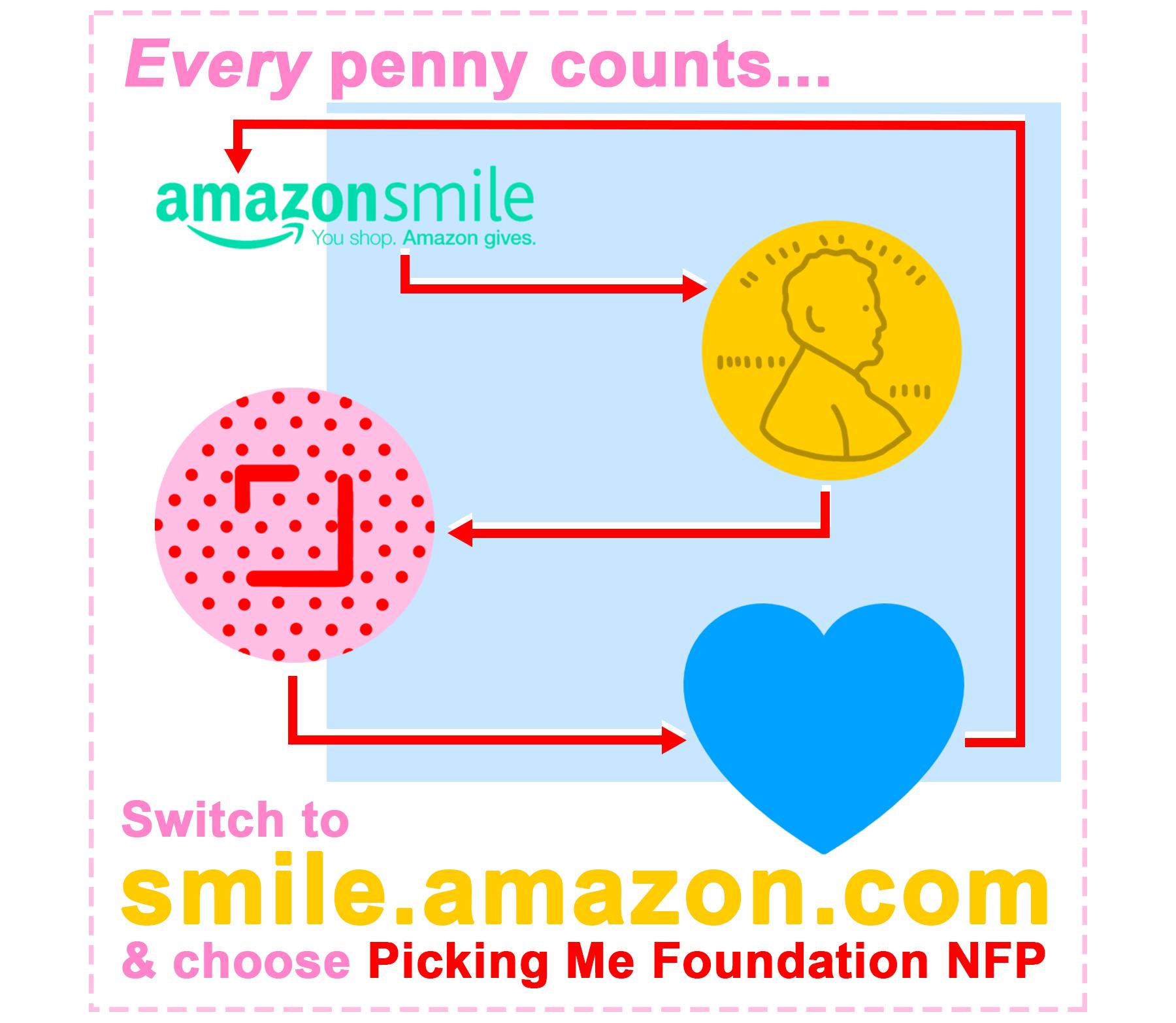 Choose #PickingMe on Amazon Smile!