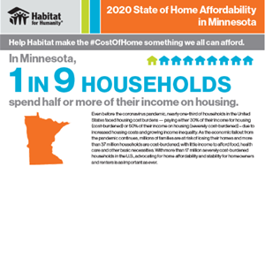 2020 Home Affordability in MN