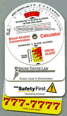 Blood Alcohol Level Calculator >> BAC | Blood Alcohol Calculators by Datalizer