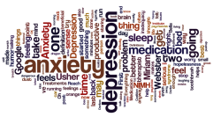 "A word cloud with terms such as ""depression"", ""anxiety"", and ""medication""."