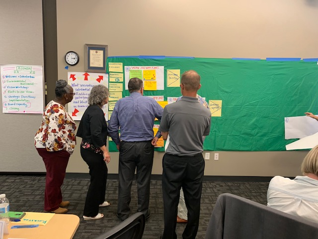 Board Strategic Planning