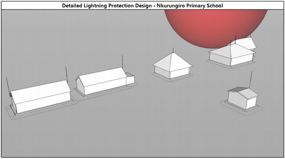 Nkurungiro Primary School and overview ot lightning protection system