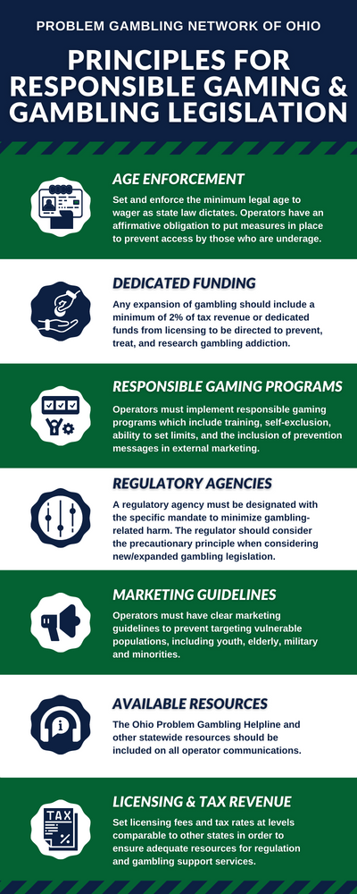PGNO's Principle for Responsible Gaming & Gambling Legislation
