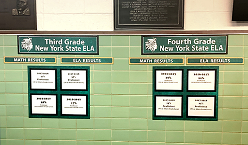 School signs with state test results, green, New York state, custom signs, paper holders