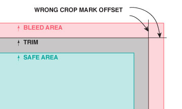 Incorrect Crop Marks