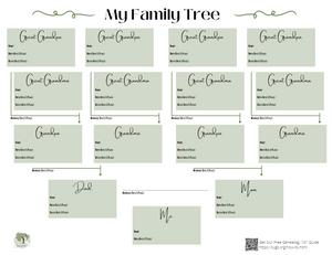 Traditional Pedigree Chart