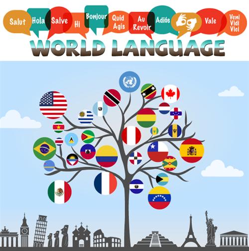 Students Speak Up: World Languages