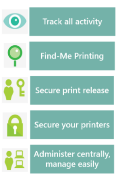 PaperCut Infographic