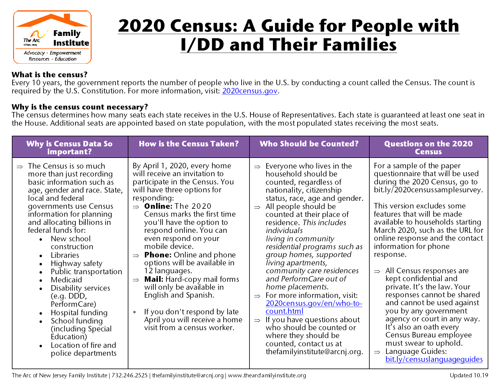 2020 Census: A Guide for People with Intellectual and Developmental Disabilities and Their Family