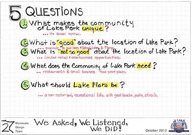 Mobilizing a Community through the Minnesota Design Team