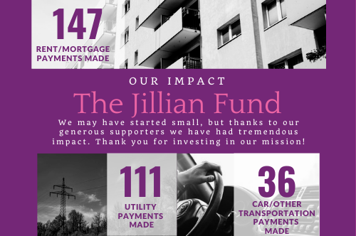 Our Impact to Date