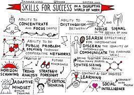 Professionalism Part 3: What Skills