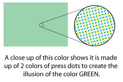 Press Dot Color