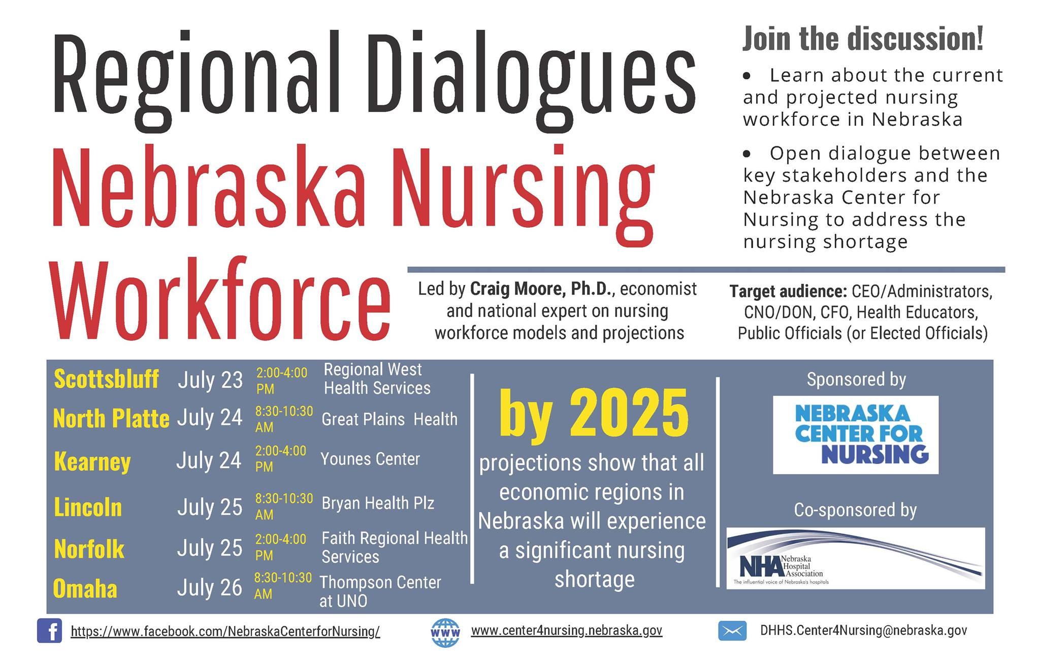 Regional Dialogues Nebraska Nursing Workforce
