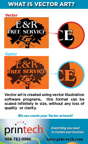 What is Vector Artwork?