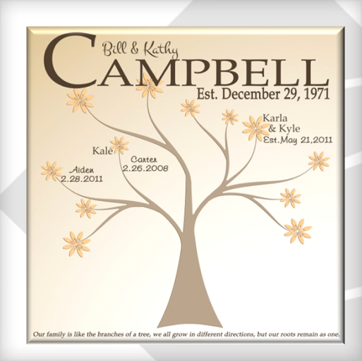CANVAS-06-FAMILYCAMPBELL