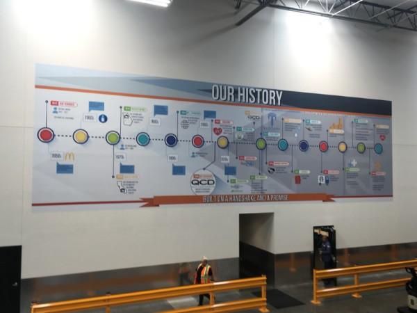 Warehouse Timeline Wall Graphics La Mirada CA