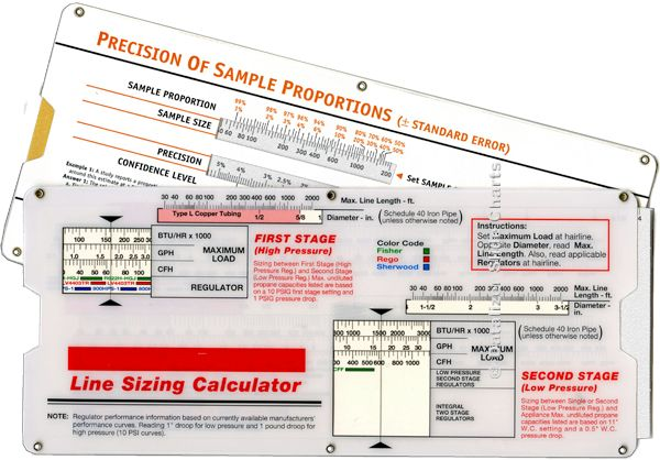 Paperboard and Plastic Slide Rule Calculators