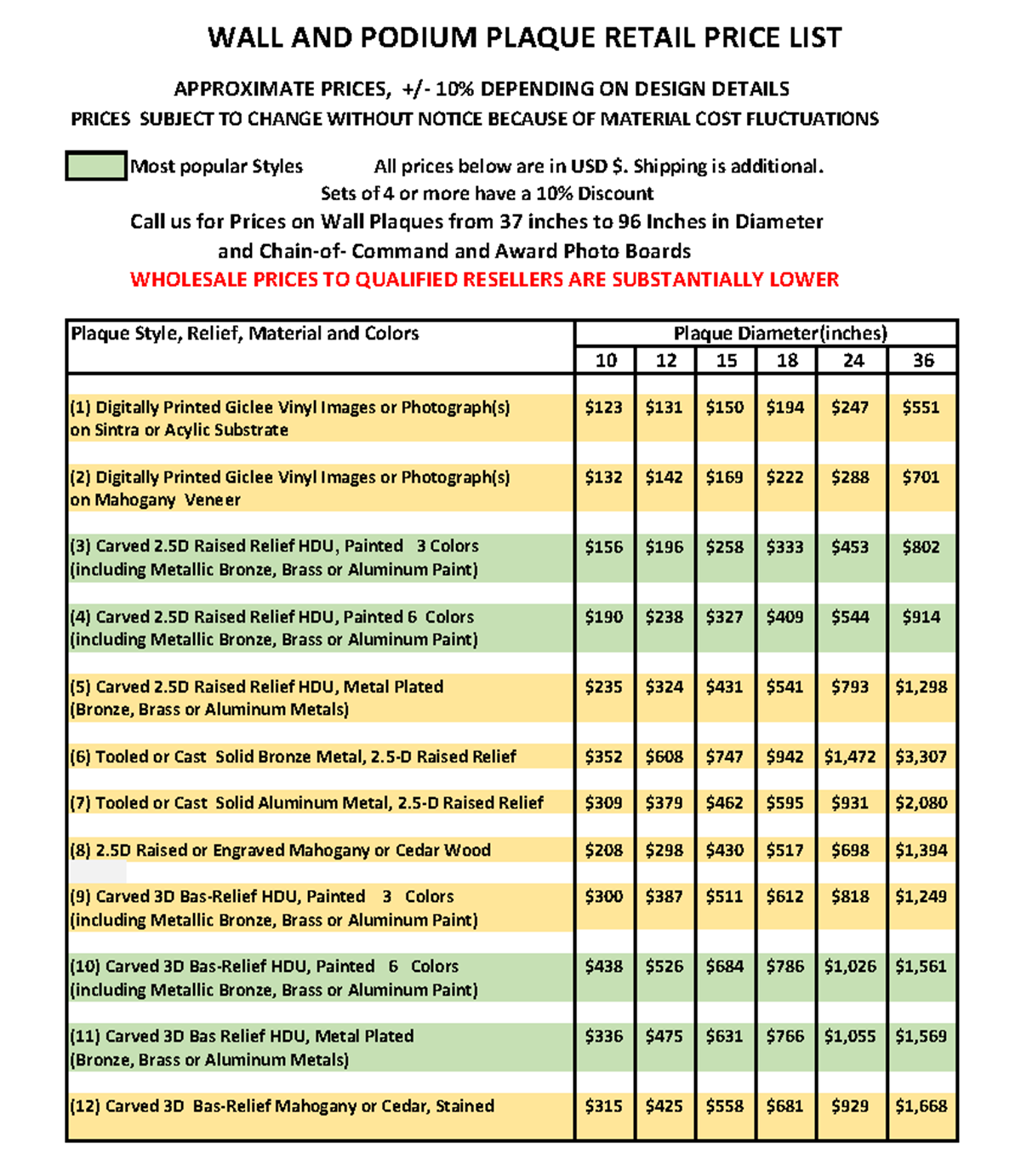 X33006 - Retail Price List for Round Seal Wall Plaques (click on picture to expand)