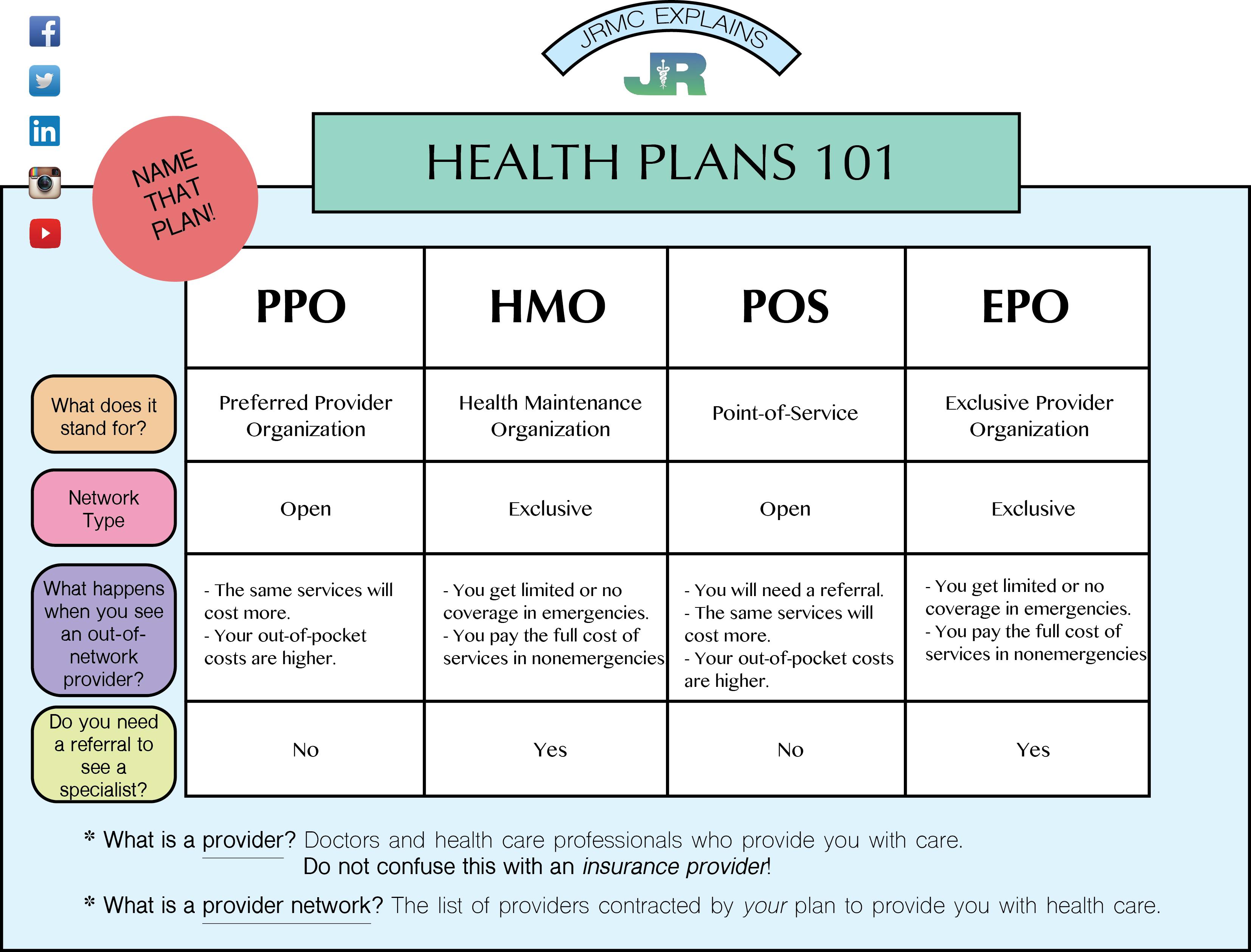 Health Plans 101 (English)
