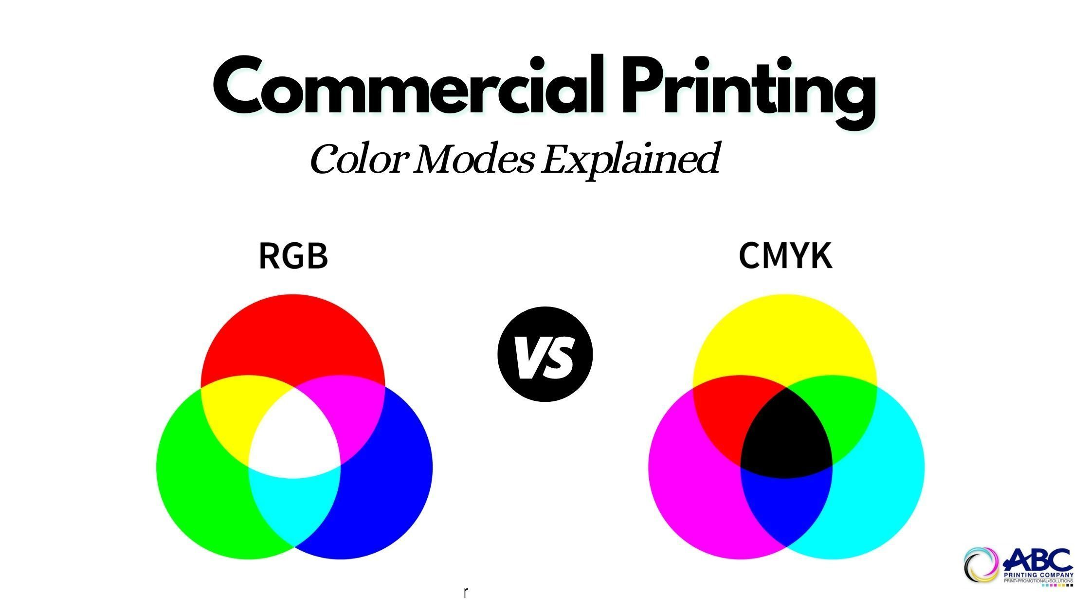 Commercial Printing: RGB and CMYK Color Modes Explained