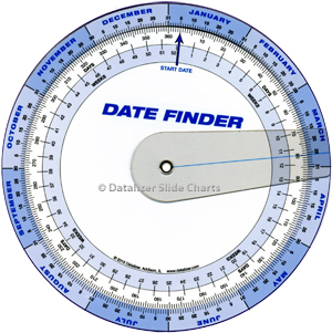 Date Wheel Calculators