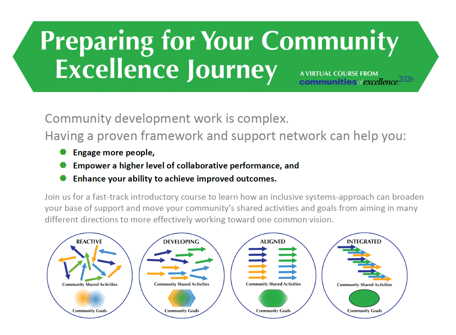 NEW SPRING COURSE - Preparing for your Communities of Excellence Journey