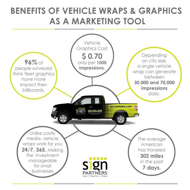 Benefits of Vehicle Wraps & Graphics as a Marketing and Advertising Tool – Boca Raton, FL