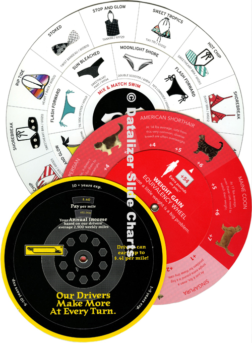 Promotional Data Wheels Examples