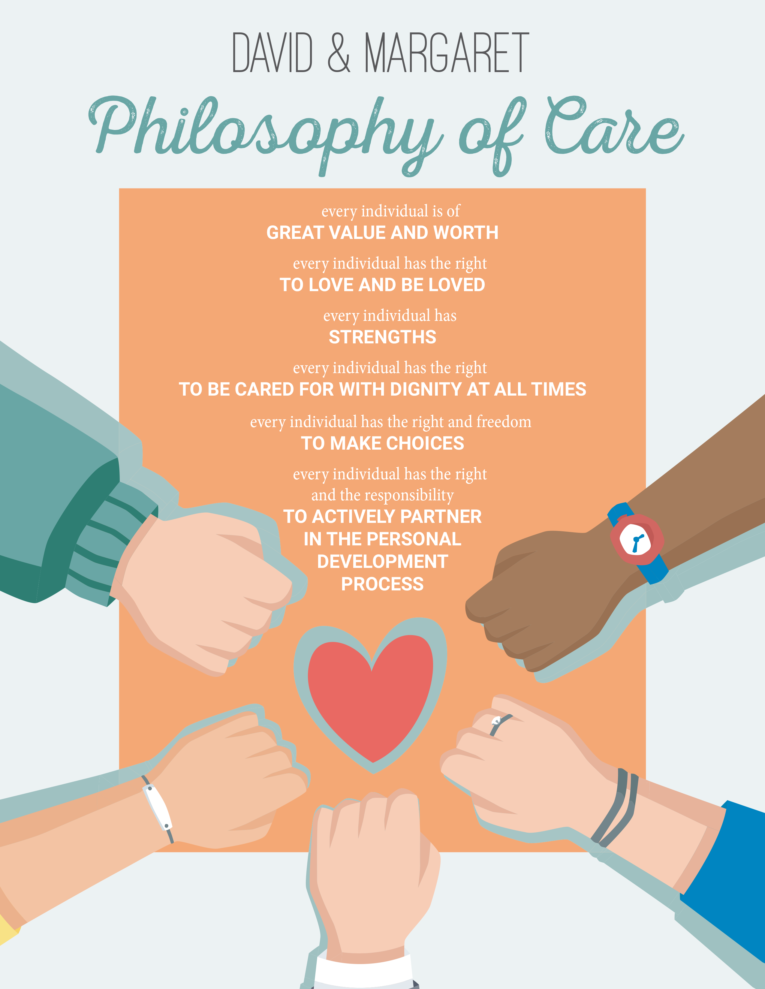 Philosophy of Care